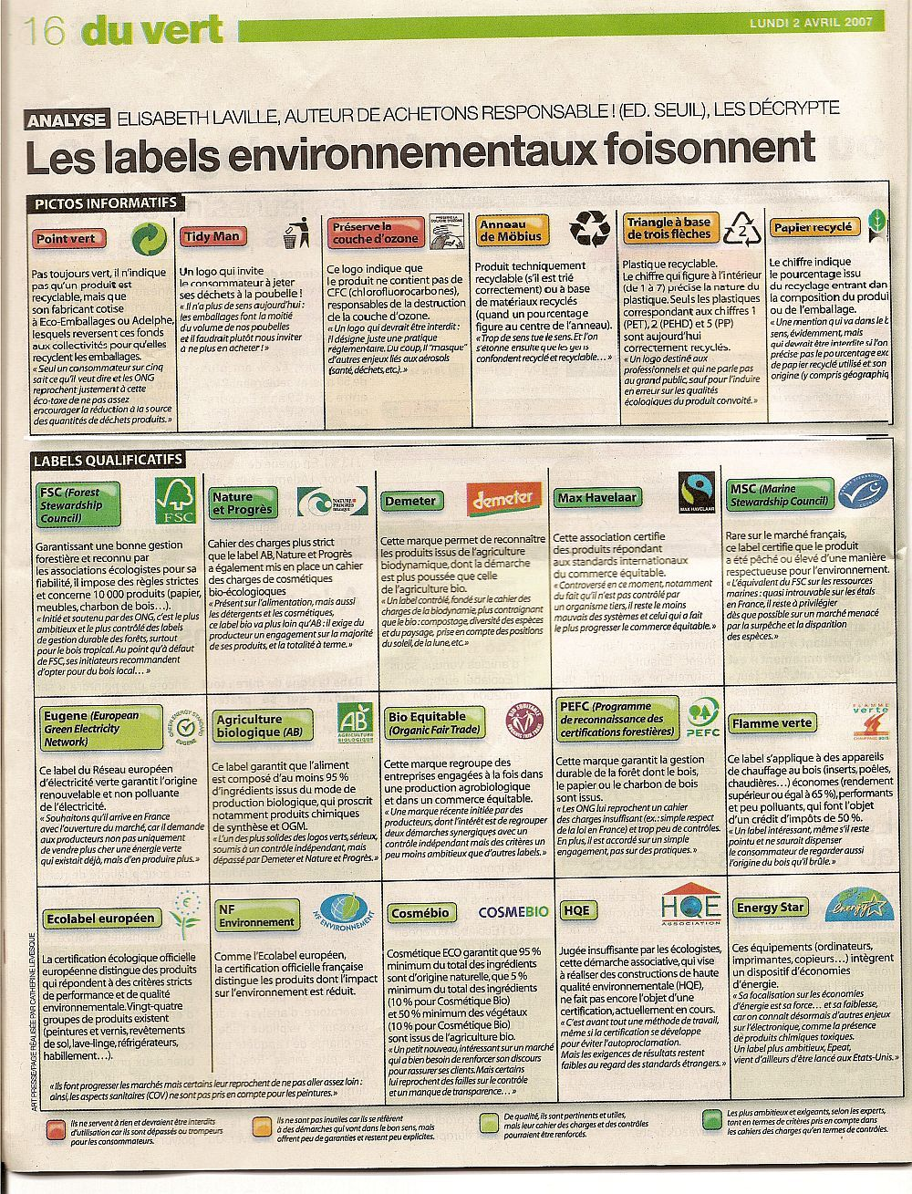 Copie (2) de liste de labels